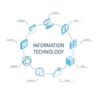 Concept isométrique de technologie de l'information. icônes 3d de ligne connectée. système de conception infographique de cercle intégré. appareil, informatique, symboles de cloud de contenu