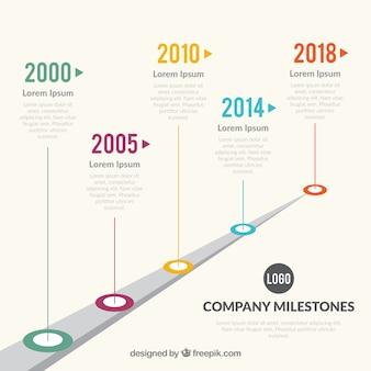 Concept de jalons d'entreprise infographique avec route