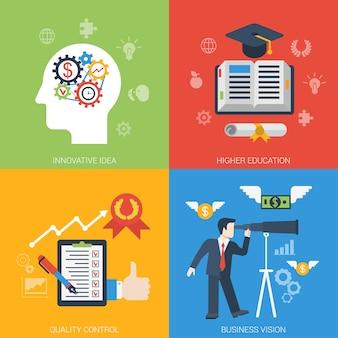 Concept de jeu d'icônes moderne de bannière web style plat d'idée innovante au succès en affaires