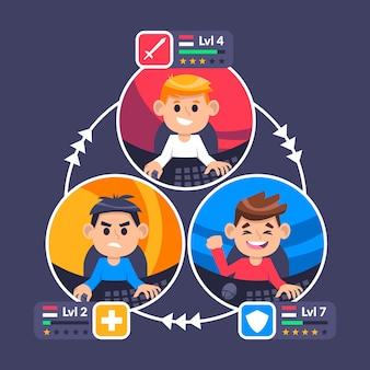 Concept de jeu vidéo d'équipes et de classes