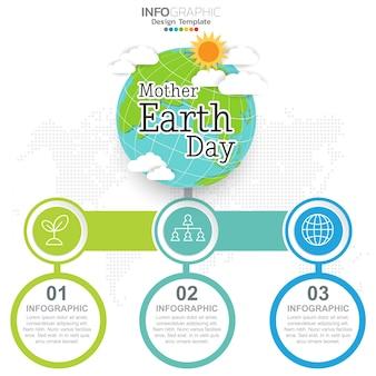 Concept de jour de la terre mère avec globe et vert.