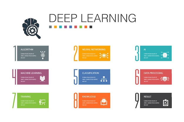 Concept de ligne d'option d'infographie 10 d'apprentissage en profondeur. algorithme, réseau de neurones, ia, icônes simples d'apprentissage automatique