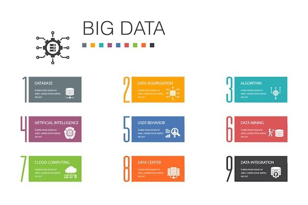 Concept de ligne d'options big data infographic 10. base de données, intelligence artificielle, comportement de l'utilisateur, icônes simples du centre de données