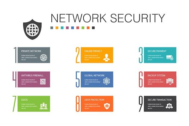 Concept de ligne d'options de l'infographie 10 sur la sécurité du réseau.réseau privé, confidentialité en ligne, système de sauvegarde, icônes simples de protection des données