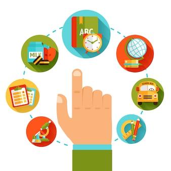 Concept de main de l'éducation