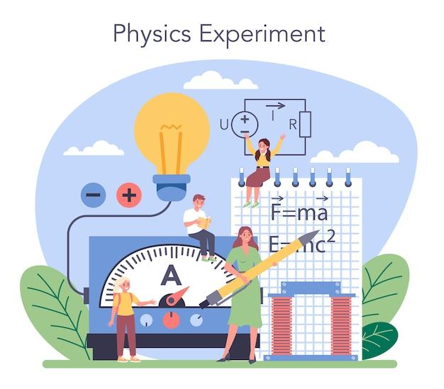 Concept de matière scolaire de physique.
