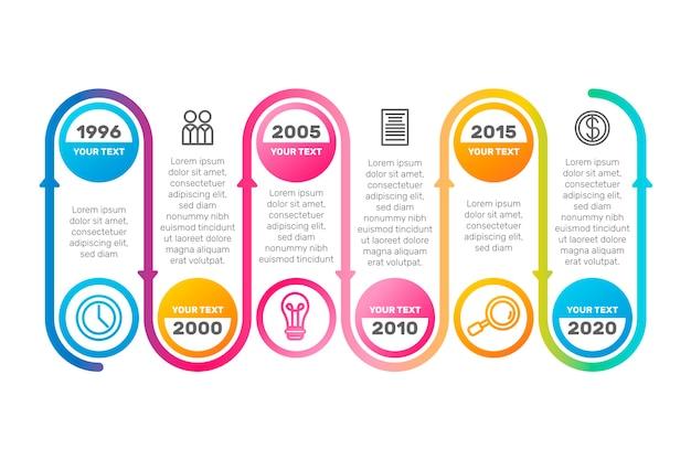 Concept de modèle de collection infographie chronologie