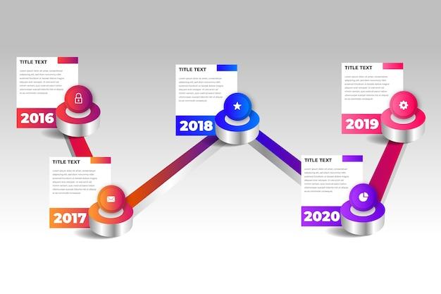 Concept de modèle d'infographie chronologie