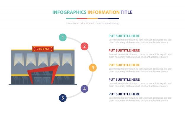 Concept de modèle infographique bâtiment cinéma avec liste de cinq points et de diverses couleurs