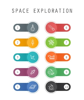 Concept de modèle d'interface utilisateur à la mode d'exploration spatiale avec des icônes de ligne simples. contient des boutons tels que fusée, vaisseau spatial, astronaute, planète et plus
