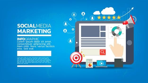 Concept de modèle de marketing de médias sociaux avec emoji, page web, icônes de recherche, chat et graphique avec smartphone