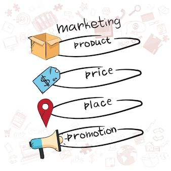 Concept d'optimisation marketing