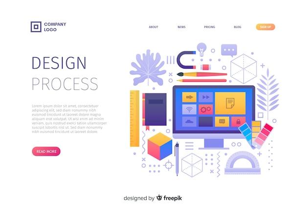 Concept de page de destination pour processus de conception