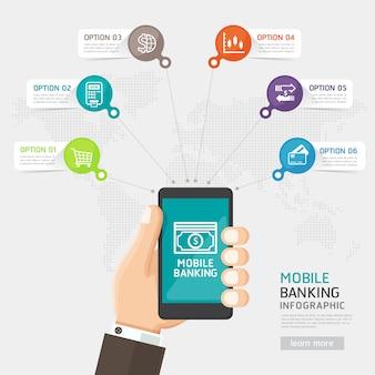 Concept de paiement bancaire mobile en ligne