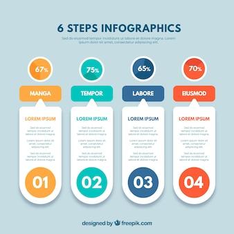 Concept de pas de l'infographie