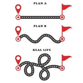 Le concept d'un plan avec un itinéraire facile a une option difficile b et un chemin réel attente réalité