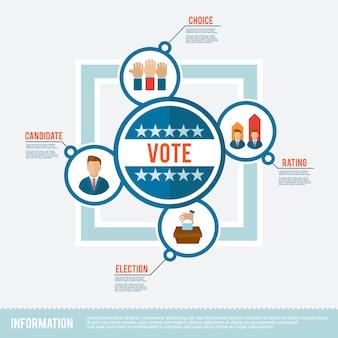 Concept plat d'élection