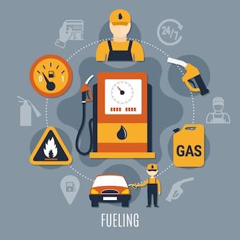 Concept de pompe à carburant