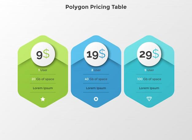 Concept de prix et de plans d'abonnement