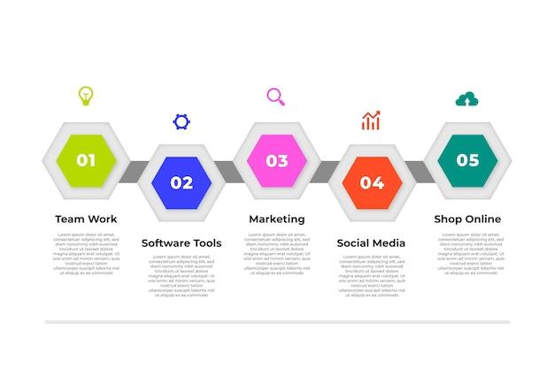 Concept de processus d'infographie