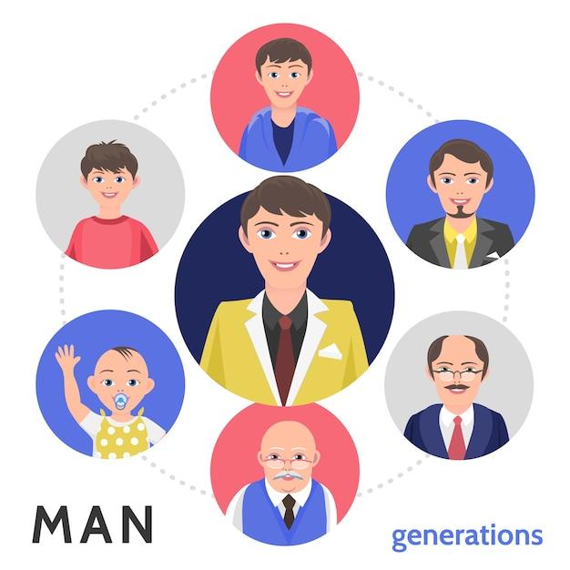 Concept de processus de vieillissement des personnes plates