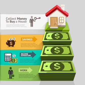 Concept de propriété d'entreprise. collectez de l'argent pour acheter une maison.