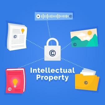 Concept de propriété intellectuelle avec serrure