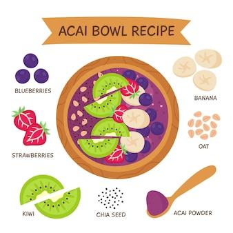 Concept de recette de bol d'açai