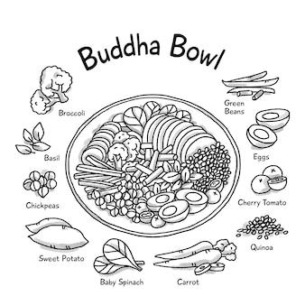 Concept de recette de bol de bouddha