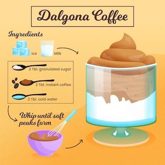 Concept de recette de café dalgona