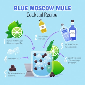 Concept de recette de cocktail mule moscou bleu