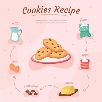 Concept de recette dessiné à la main