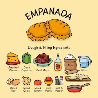 Concept de recette d'empanada