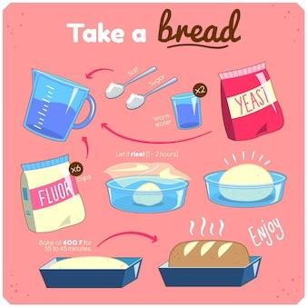 Concept de recette de pain fait maison