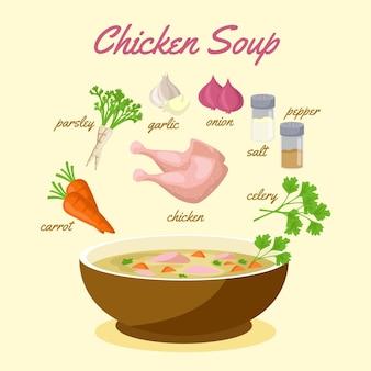Concept de recette saine