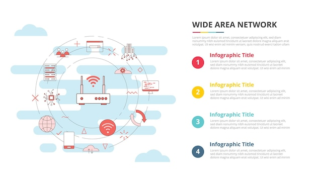 Concept de réseau étendu wan pour bannière de modèle d'infographie avec vecteur d'informations de liste à quatre points