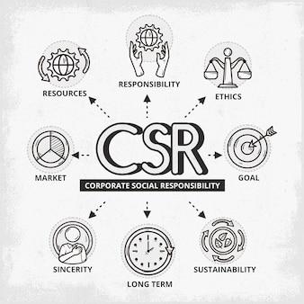 Concept de responsabilité sociale d'entreprise dessiné à la main