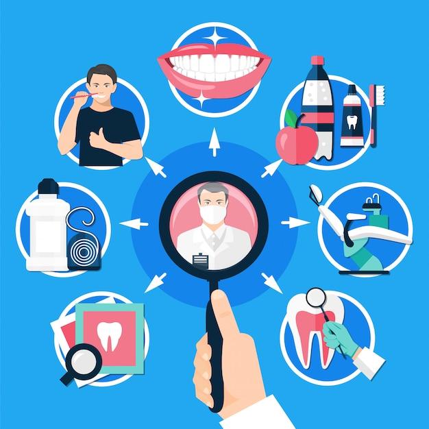 Concept rond de recherche dentaire