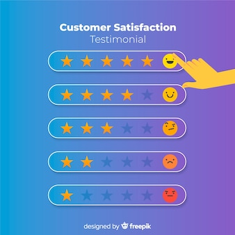 Concept de satisfaction client moderne