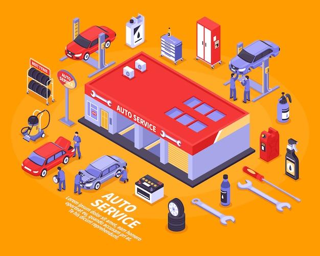 Concept de service auto isométrique