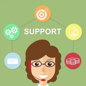 Concept de service de centre d'appel client business call