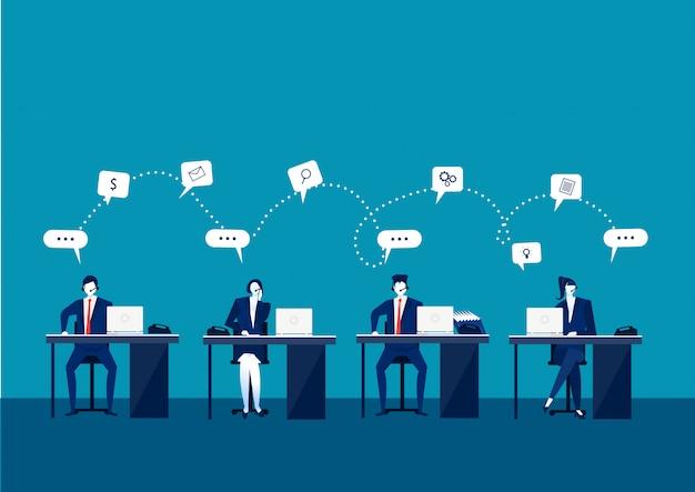 Concept de service client et de support