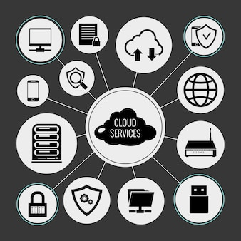 Concept de services cloud