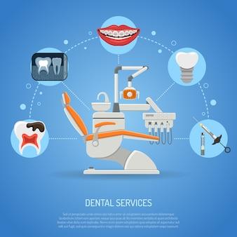 Concept de services dentaires