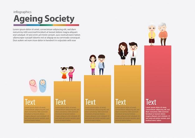 Concept de société vieillissante.