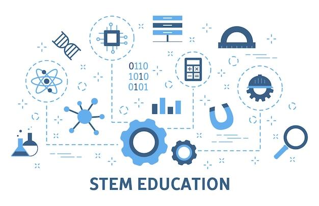 Concept stem. science, technologie, ingénierie et mathématiques