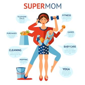 Concept de super maman