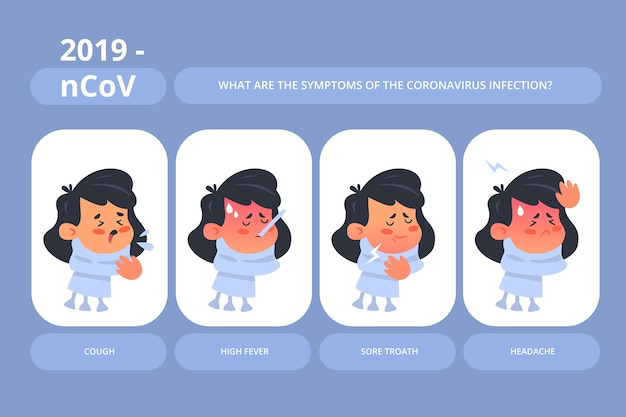 Concept de symptômes de coronavirus
