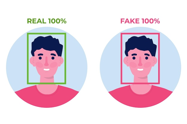 Concept de technologie deepfake deep face