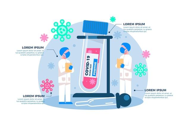 Concept de test sanguin de coronavirus